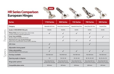 European and Compact Hinge Comparisons